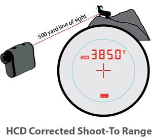 copperhead-1500-reticle